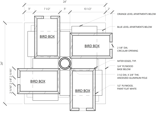 birdhouse plans free pdf
