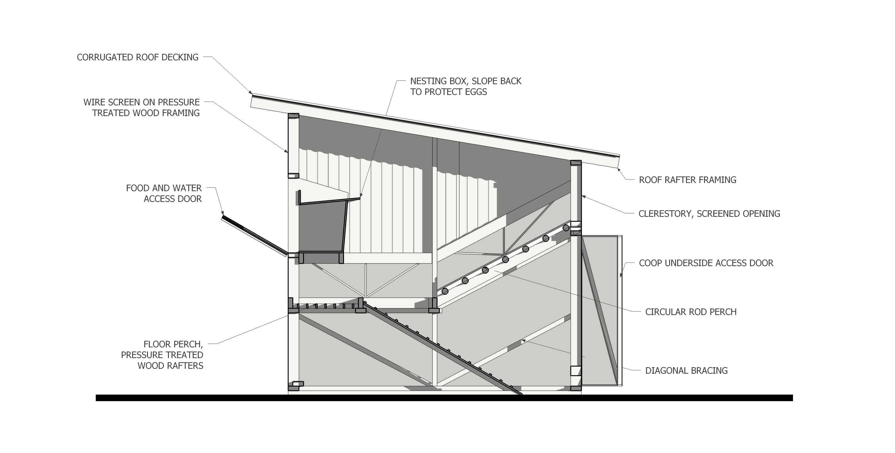 Chicken coop inside layout - photo#9